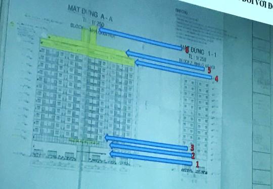 Bản vẽ mặt đứng của dự án, trong đó phần bôi đậm được cho là xây dựng sai phạm.