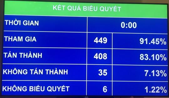 Quốc hội quyết làm 654 km cao tốc Bắc-Nam với 118.000 tỉ đồng - Ảnh 1.