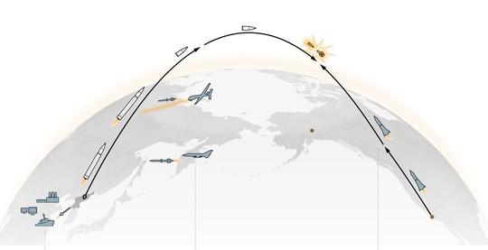 Mỹ thử cách mới triệt hạ tên lửa Triều Tiên từ gốc - Ảnh 1.