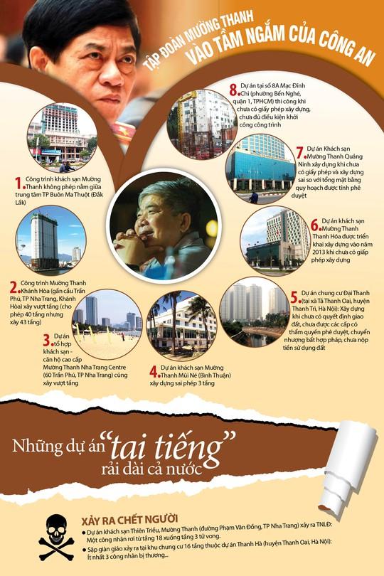 Infographic: Khách sạn sang chảnh hại đại gia điếu cày - Ảnh 2.