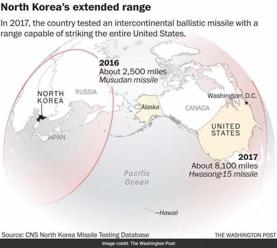 2017 - Năm cực kỳ thành công của ông Kim Jong-un - Ảnh 2.
