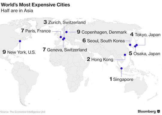 Tốp 10 thành phố đắt đỏ nhất thế giới có phân nửa là châu Á. Ảnh: EIU