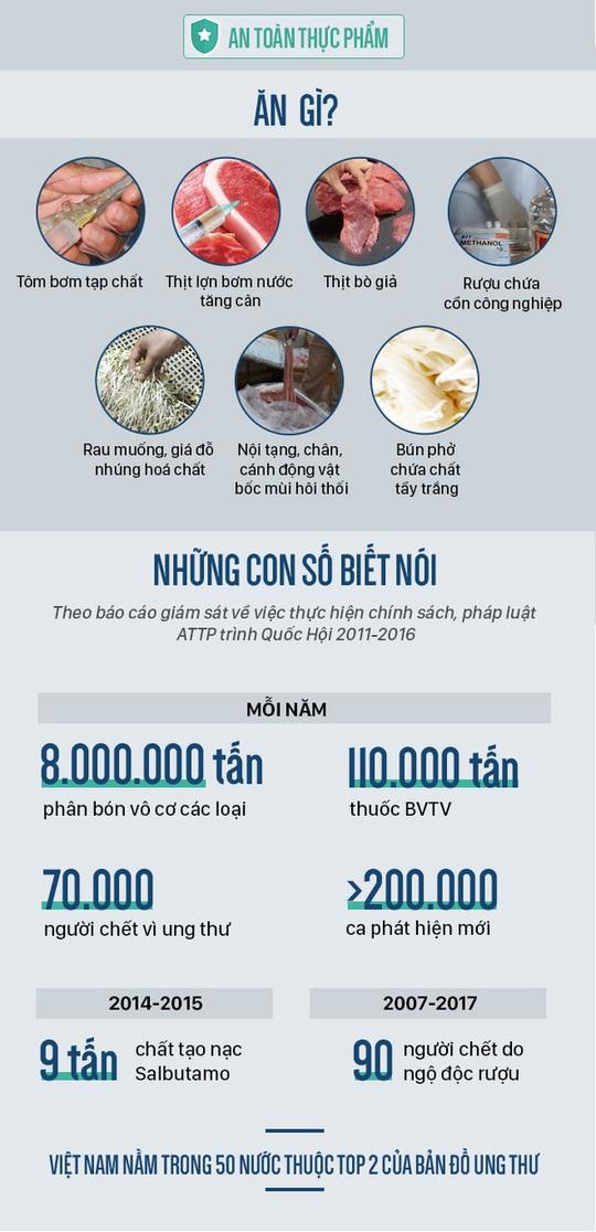 Sự thật gây sốc về các món giải nhiệt ở Việt Nam - Ảnh 4.