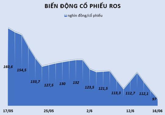 Cuộc tranh giành ngôi vị số 1 của hai người giàu nhất Việt Nam - Ảnh 2.