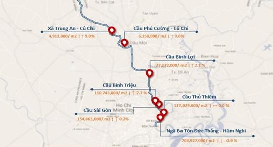 Giá đất bờ sông Sài Gòn cao nhất hơn 700 triệu/m2 - Ảnh 2.