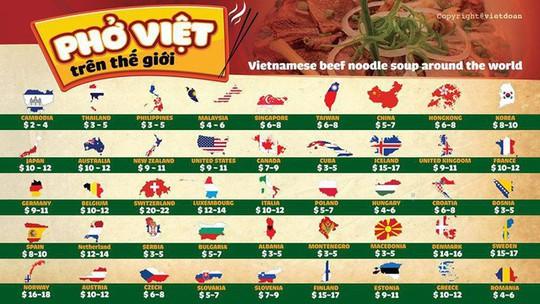 Thầy giáo Việt đi du lịch, lập bản đồ giá phở ở 43 nước - Ảnh 2.