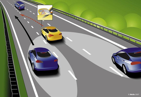Kiến thức tài mới cần biết để lái xe ôtô an toàn khi đi xa - Ảnh 5.