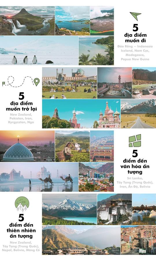 Thầy giáo Việt du lịch bụi qua 72 nước! - Ảnh 7.