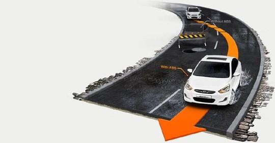 Kiến thức tài mới cần biết để lái xe ôtô an toàn khi đi xa - Ảnh 7.