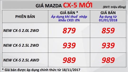 Thaco ra mắt ô tô Mazda CX5 mới giá từ 859 triệu đồng - Ảnh 5.