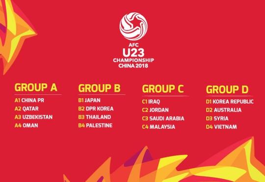 U23 Việt Nam không tránh nổi bảng tử thần - Ảnh 1.