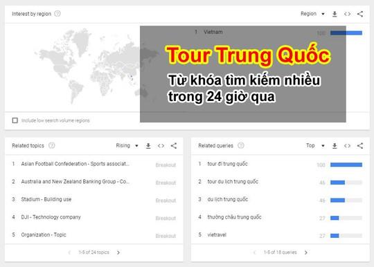 Từ khóa Tour Trung Quốc được tìm kiếm nhiều sau bán kết U23 Việt Nam - Ảnh 1.