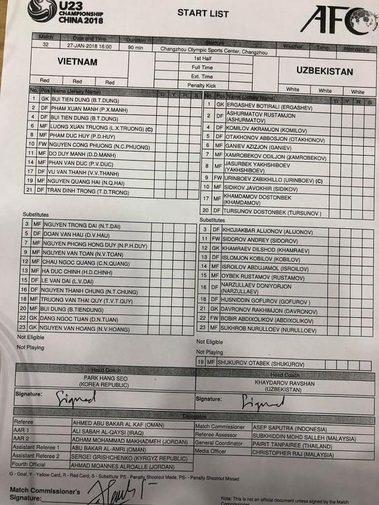 Trực tiếp U23 VN-Uzbekistan: Vẫn thi đấu, bất chấp mưa tuyết - Ảnh 4.