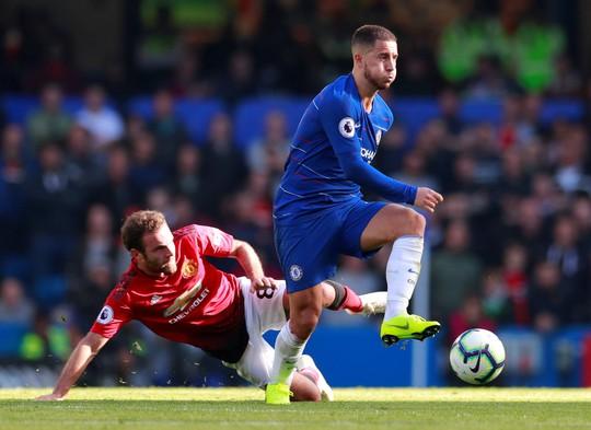 Hazard dính chấn thương, nhiều nguy cơ vắng mặt Europa League - Ảnh 3.