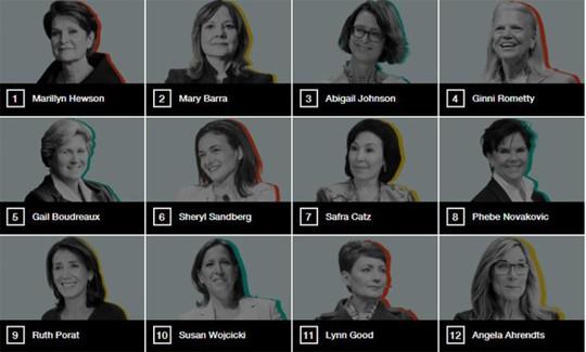"""Những phụ nữ """"tỷ đô"""" quyền lực nhất năm 2018 - Ảnh 2."""