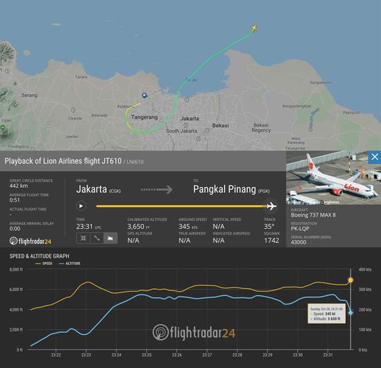 Rơi máy bay chở 189 người ở Indonesia - Ảnh 3.