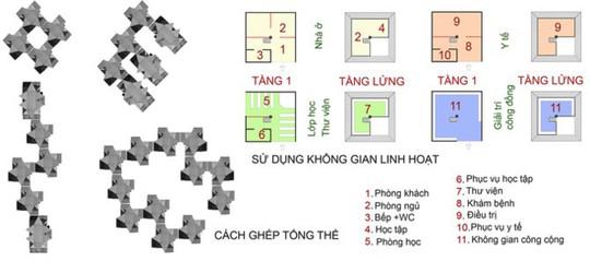 Ngôi nhà tre Việt 50 triệu giành giải thưởng thiết kế của Đức - Ảnh 11.