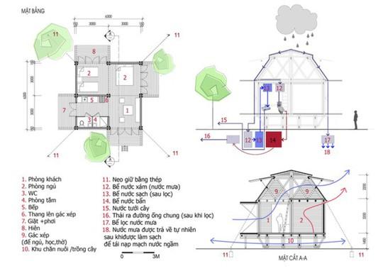 Ngôi nhà tre Việt 50 triệu giành giải thưởng thiết kế của Đức - Ảnh 10.