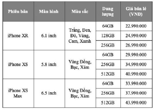 iPhone XR/ XS/ XS Max chính hãng được bán ra từ hôm nay - Ảnh 2.