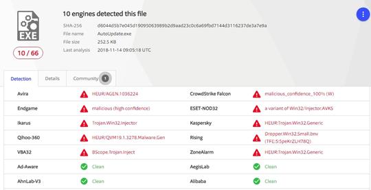 Thông tin lộ dữ liệu doanh nghiệp trên RaidForums có chứa virus? - Ảnh 1.