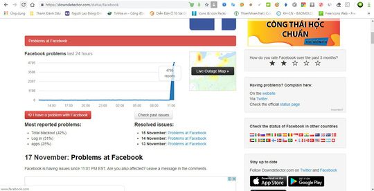 Facebook crashes around the world, News Feed users are empty? - Picture 2.