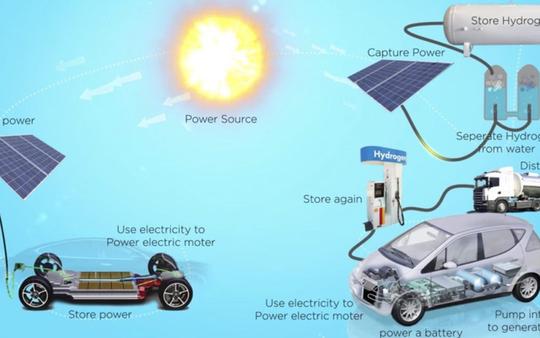 Những chiếc xe điện sẽ thay đổi cả nền kinh tế như thế nào? - Ảnh 3.