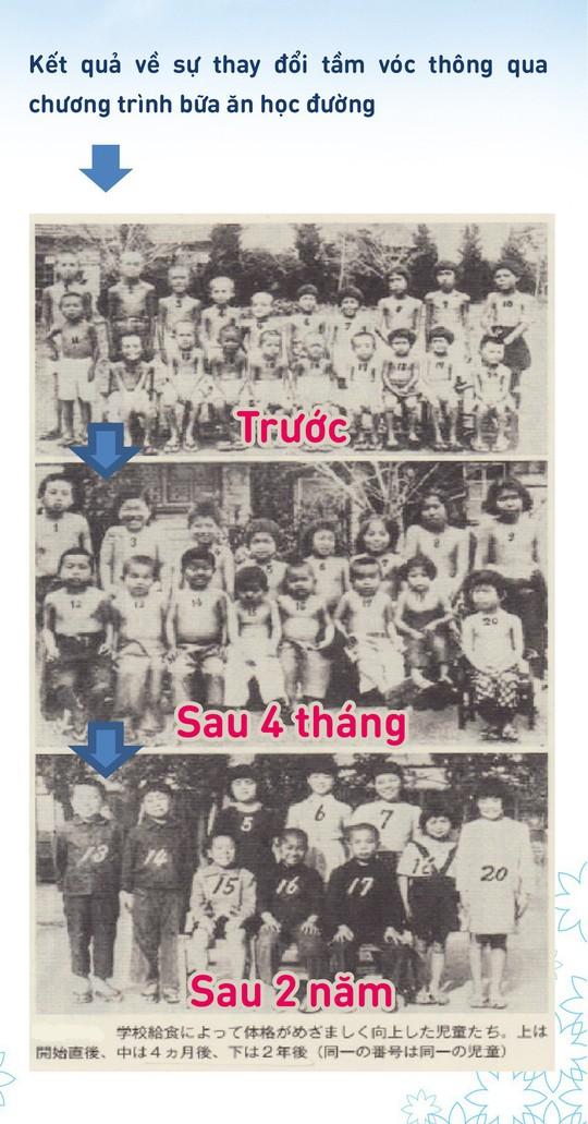 Nâng cao thể trạng, tầm vóc: Người Việt học gì từ người Nhật? - Ảnh 2.