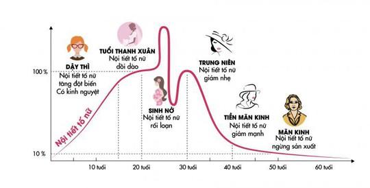 Chuyến xe Thanh Xuân Fitohelp - Ảnh 1.