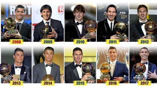 Hậu kỷ nguyên Messi-Ronaldo, Luka Modric chiến thắng Quả bóng vàng - Ảnh 2.