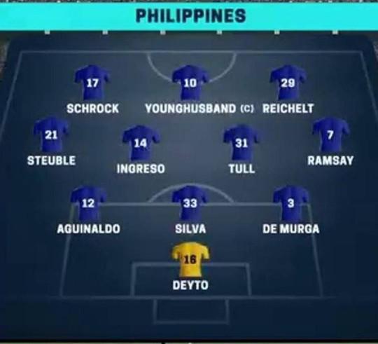 Dư luận Philippines sốc khi thủ môn Falkesgaard phải ngồi dự bị - Ảnh 1.