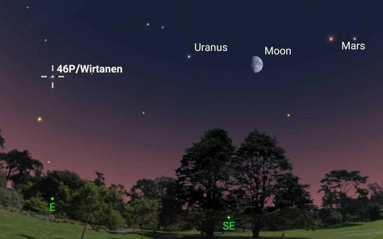Sao chổi xanh sáng nhất bầu trời lao về phía trái đất - Ảnh 2.