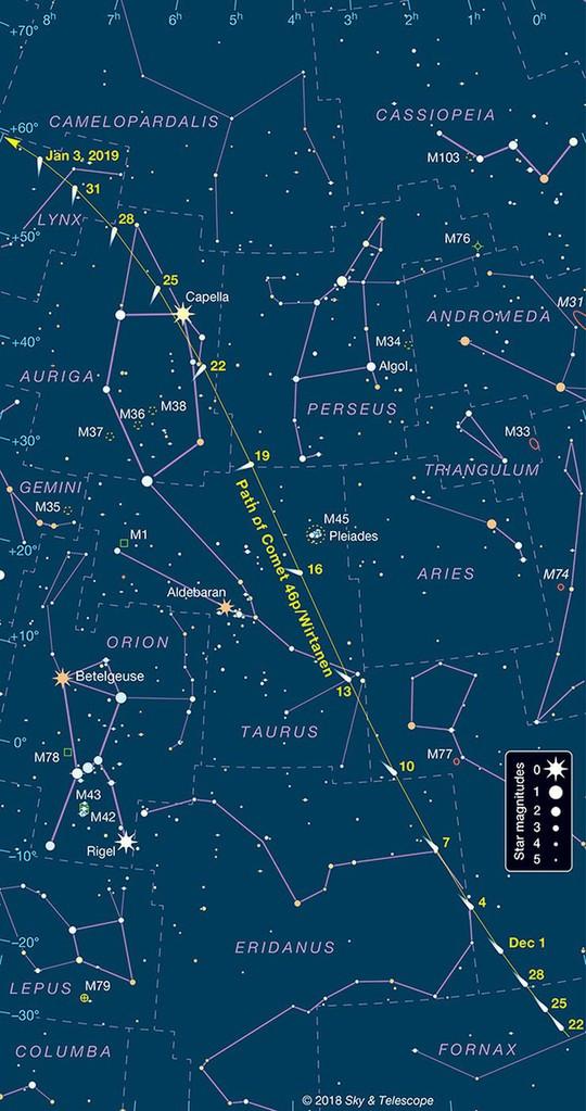 Sao chổi xanh sáng nhất bầu trời lao về phía trái đất - Ảnh 3.