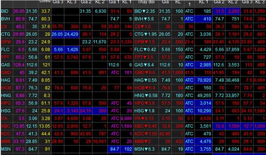Cổ phiếu mạnh bị xả hàng, VN-Index mất hơn 56 điểm - Ảnh 1.