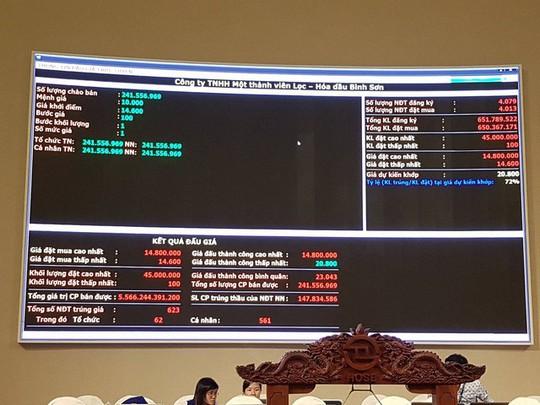 Kỷ lục phiên đấu giá cổ phần Lọc hoá dầu Bình Sơn - Ảnh 2.
