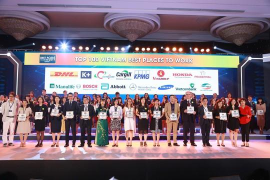 Tăng 4 hạng, Viettel lọt Top 3 môi trường làm việc tốt nhất Việt Nam - Ảnh 1.