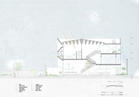 Ngôi nhà ống ở TP HCM lên tạp chí kiến trúc của Mỹ - Ảnh 25.