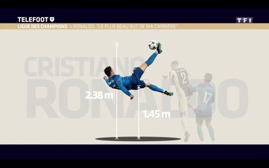 Phóng viên gãy chân vì học Ronaldo ngả bàn đèn - Ảnh 4.