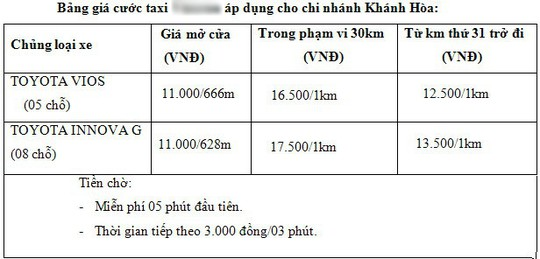 Uber để lại gì sau 4 năm đến Việt Nam? - Ảnh 1.