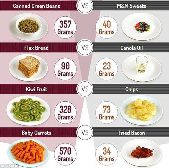 Ăn thêm cơm có thể khiến bạn… giảm cân - Ảnh 2.