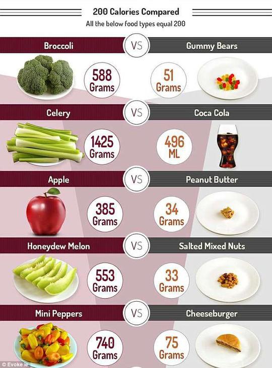 Ăn thêm cơm có thể khiến bạn… giảm cân - Ảnh 3.