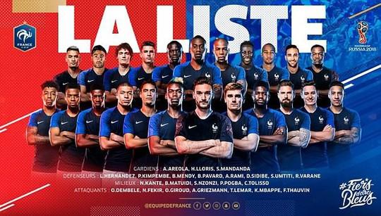 Tuyển Pháp chốt danh sách dự World Cup: Không Martial, Lacazette - Ảnh 1.