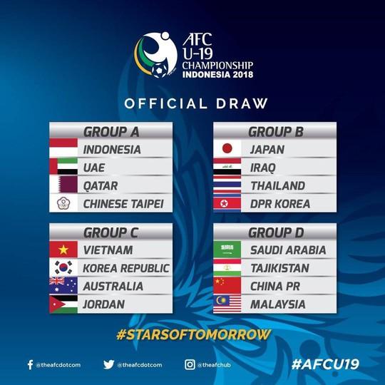Sau kỳ tích U23 châu Á, đến lượt U19 Việt Nam lại vào bảng tử thần - Ảnh 1.