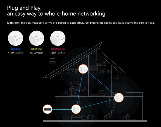 Hệ thống Wifi thông minh công nghệ MESH dần phổ biến - Ảnh 1.