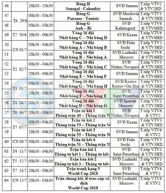 Lịch tường thuật trực tiếp 64 trận đấu World Cup 2018 trên VTV - Ảnh 3.
