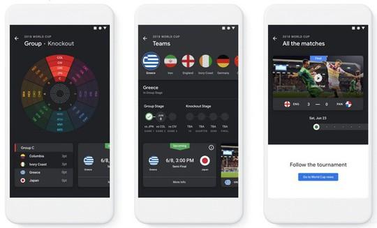 Mẹo dùng Google để tận hưởng World Cup 2018 trọn vẹn - Ảnh 3.