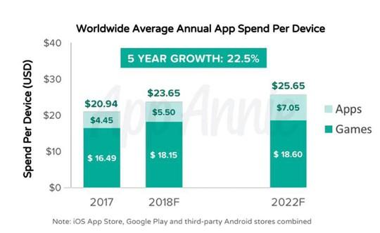Ứng dụng cho điện thoại thông minh – xu thế tất yếu của kỷ nguyên mới - Ảnh 2.