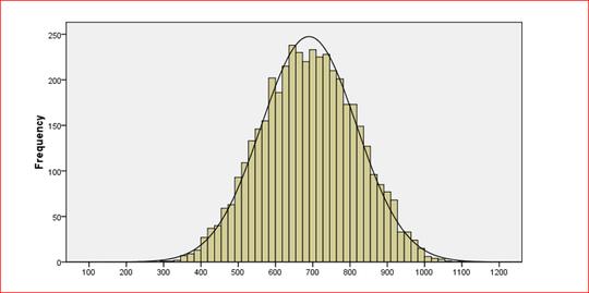 ĐHQG TP HCM công bố điểm thi đánh giá năng lực - Ảnh 2.