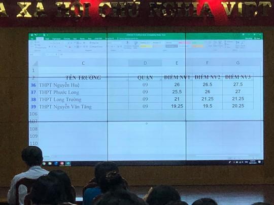 Chính thức công bố điểm chuẩn vào lớp 10 tại TP HCM - Ảnh 1.