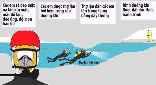 Giải cứu đội bóng mắc kẹt: Tình nguyện viên bơm nhầm nước vào hang - Ảnh 6.