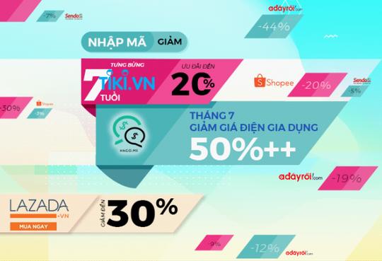Người tiêu dùng thông thái - lựa chọn ứng dụng mua sắm thân thiết - Ảnh 2.